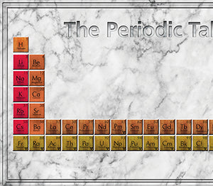 Periodic Table of the Elements wood-1