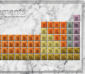 Periodic Table of the Elements wood-3