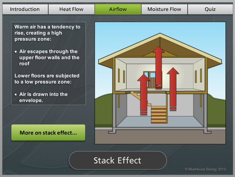 Course Example: Stack Effect