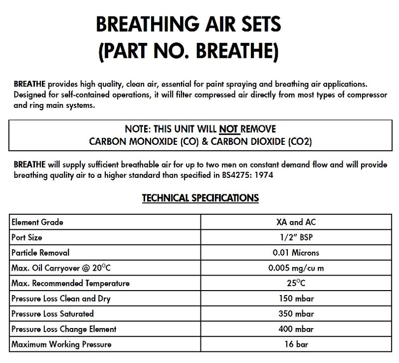 Z29100BREATHE METALWORK BREATHING AIR FILTER SET (BREATHE)