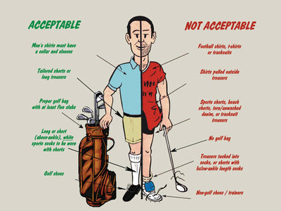 Dress Codes...do they promote golf as a modern sport?