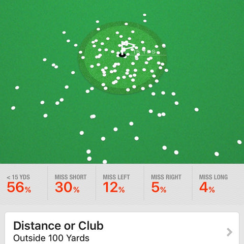 Coach Lockey Lesson Screen Shot - Short Game Dispersion Chart
