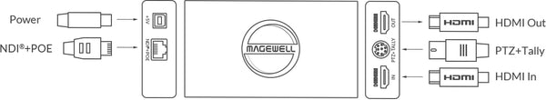 MAGEWELL 64020 Pro Convert HDMI Plus