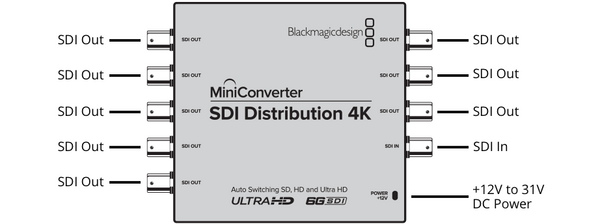 BLACKMAGIC CONVMSDIDA4K SDI Distribution 4K Mini Converter
