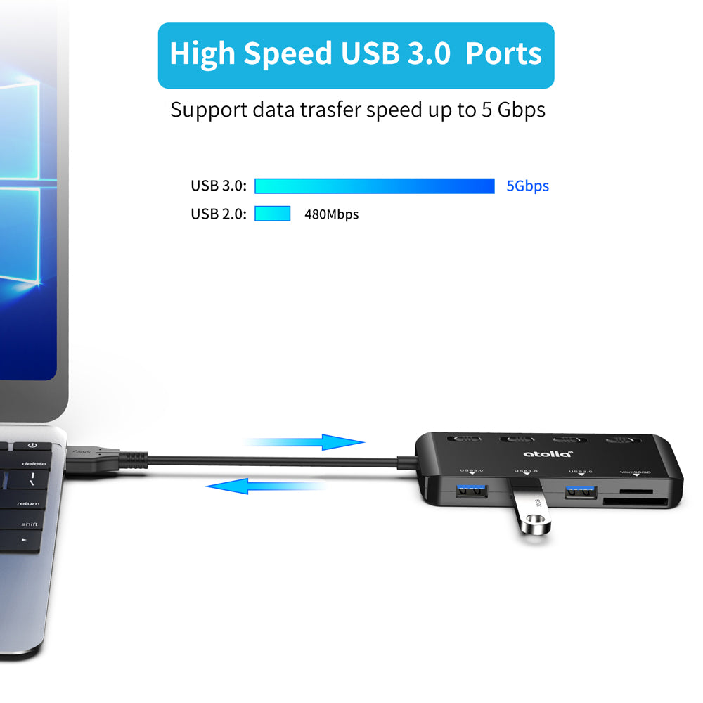 USB 3.0 Hub with Card Reader (1105)