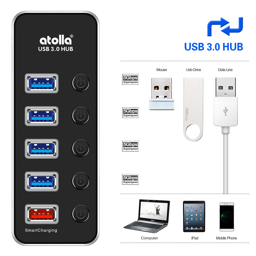 4-Port USB 3.0 Data Hub (D2-K)