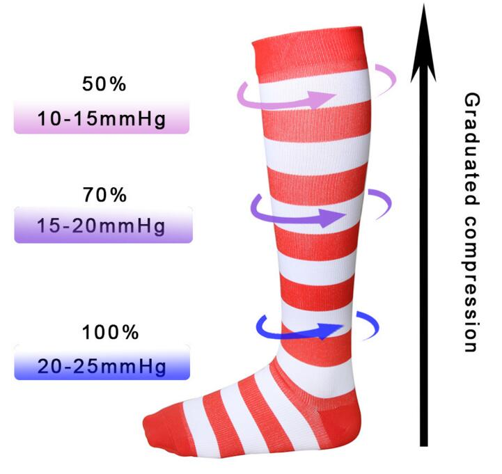 The latest compression socks 20-25mmHg-Graduated compression&Energy