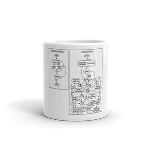 Differentiation vs. Integration Mug