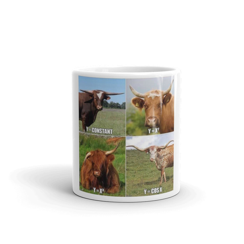 Cow Math Meme Mug