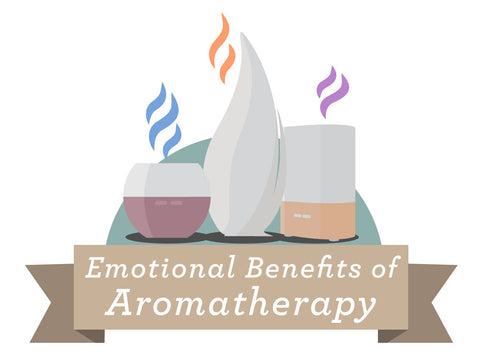 eBook Emotional Benefits of Aromatherapy