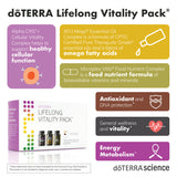 Lifelong Vitality Pack Infographic