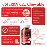 A2Z Chewable Infographic