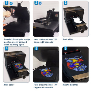 The Best Printer For T-shirt, PVC Card, Phone Case Printer..