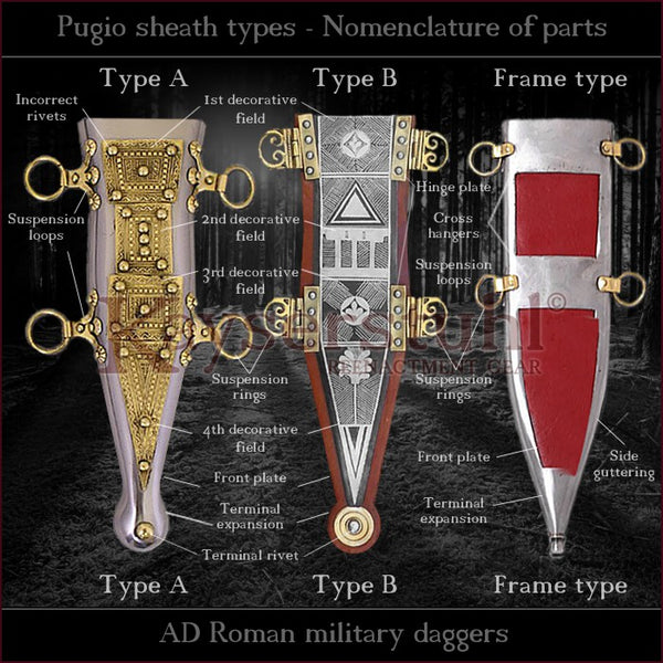 Roman Pugio dagger sheath types