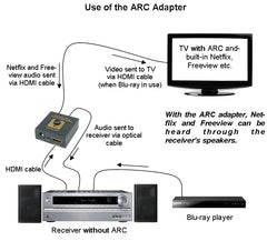 HDMI ARC Adapter HDCN0032M schematic