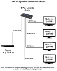 hdmi splitter 1in 4out 4k 2160p 30Hz schematic