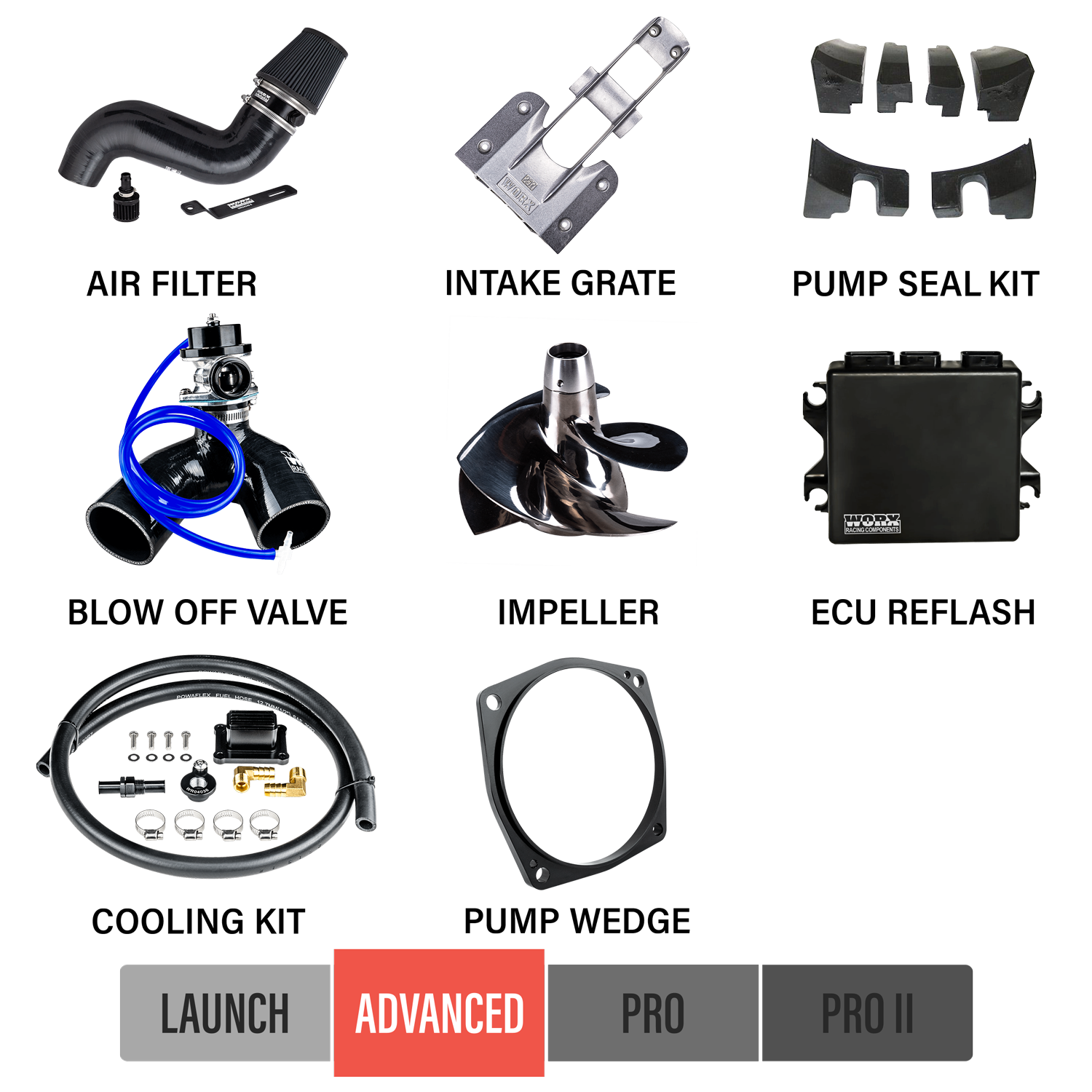2020 Yamaha FX Upgrade Kit
