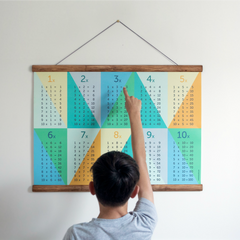Sliced Greens Times Tables Poster