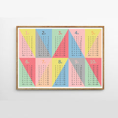 Stylish Watermelon Triangles Times Tables Poster