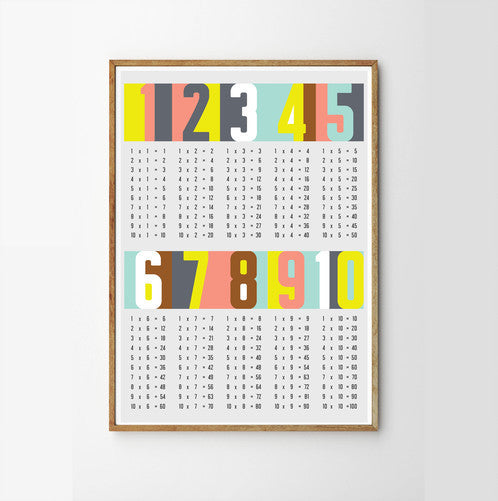 Pop Colour Times Tables Chart