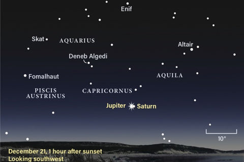 The Great Conjunction Christmas Star