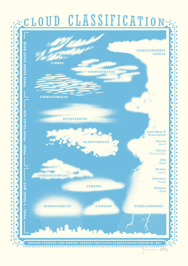 'Clouds' screenprint by James Brown