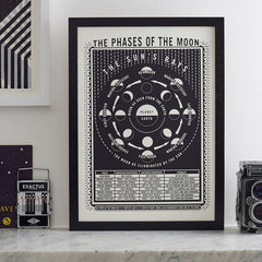 'The Phases of The Moon' screenprint by James Brown