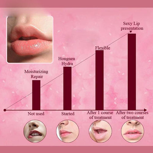 Crystal Collagen Lip Mask