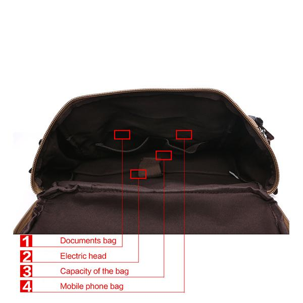 Unisex Multifunctional Retro Travel Backpack