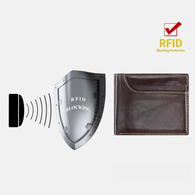 Genuine Leather RFID Blocking Multi-slot Wallet