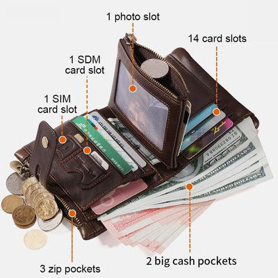 Vintage Multi-Slot Real Leather Wallet