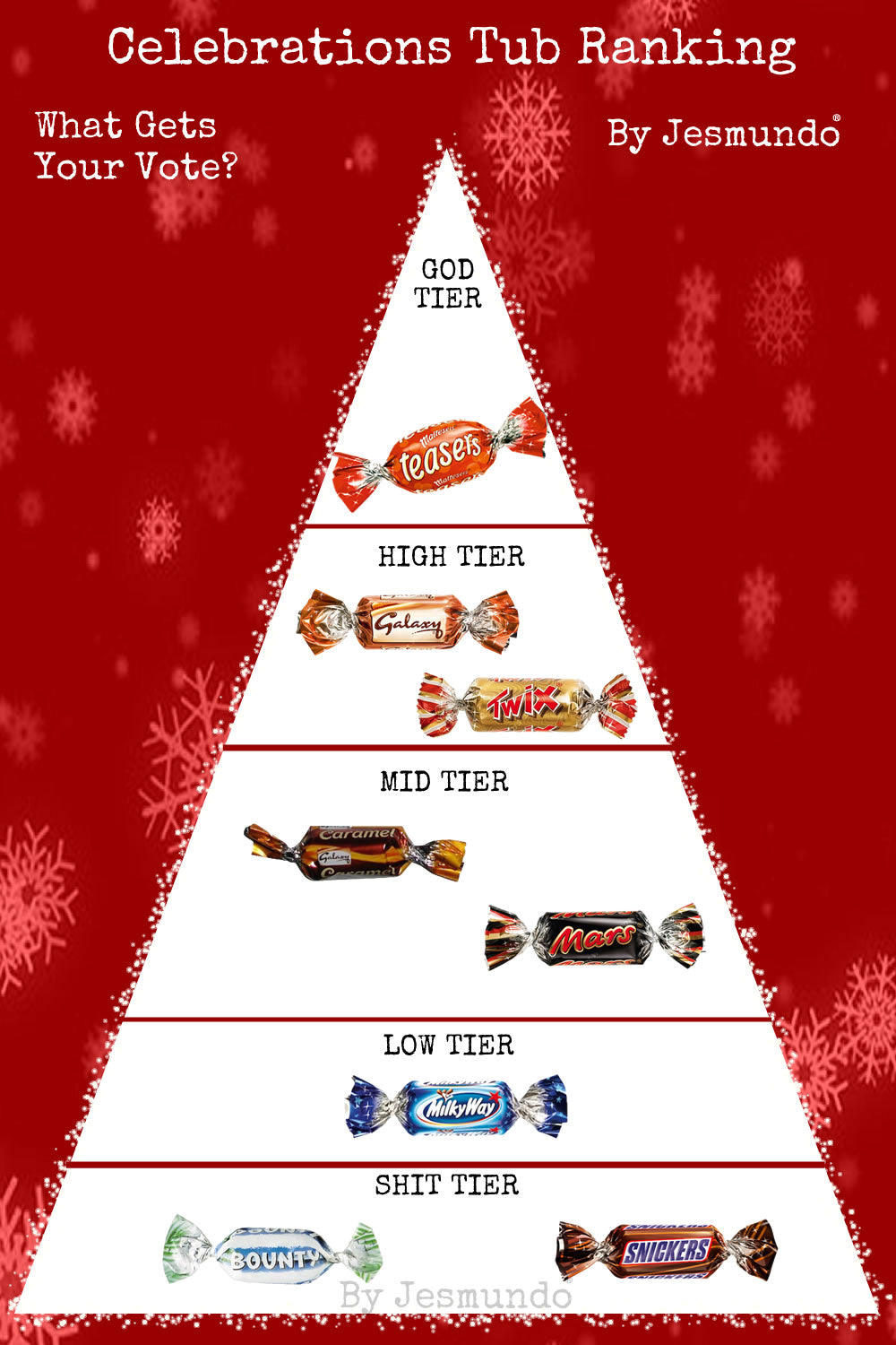 Celebrations Ranked From Best To Worst Chocolates