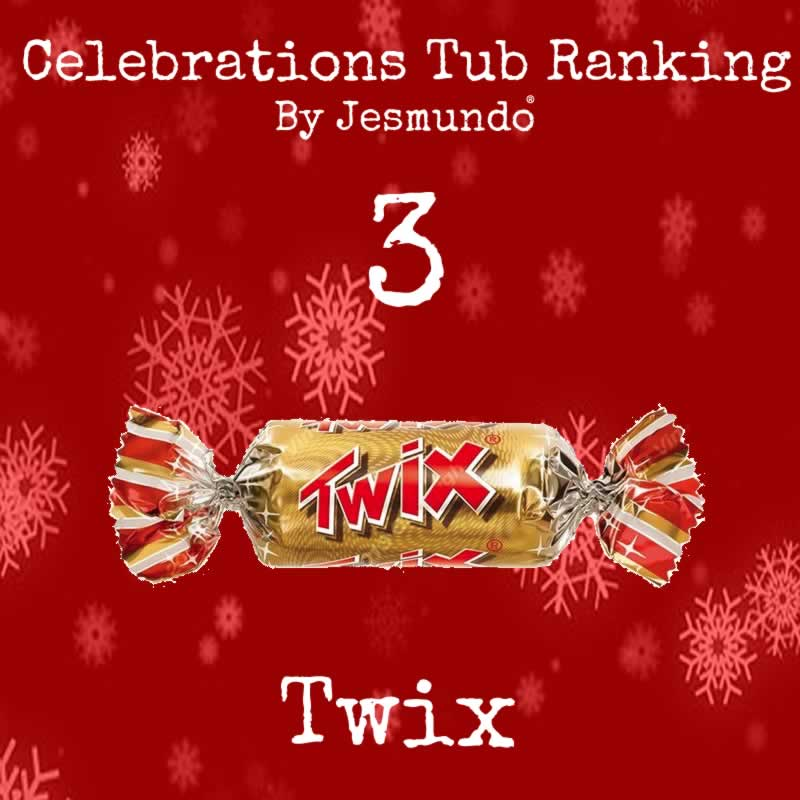 Twix Ranked 3rd In Celebrations Chocolates