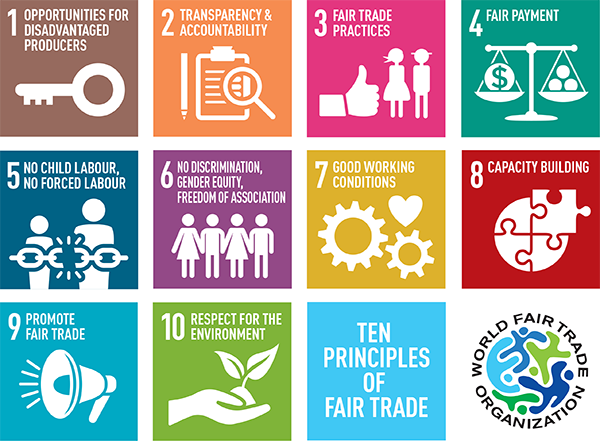 Ten Principles of Fair Trade - WFTO