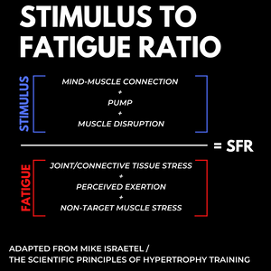 Stimulus To Fatigue Ratio: How To Individualize Exercise Selection For Better Results