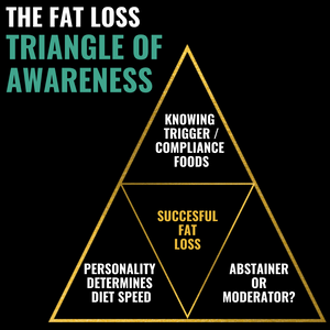 The Fat Loss Triangle Of Awareness (Personality-Based Dieting)