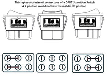 Load image into Gallery viewer, DPDT 20 AMP Continuous - Momentary Rocker Switch polarity 6 Pin 3 positions < O >
