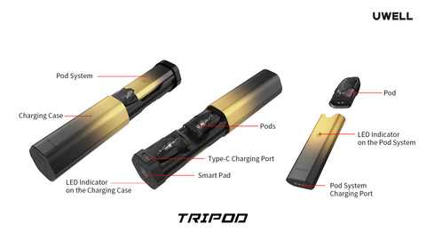 Uwell Tripod PCC Pod Kit, Exploded Drawing - VapeStuff NZ