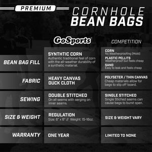 GoSports Official Regulation Cornhole Bean Bags Set (4 All Weather Bags) - Gray Cornhole playgosports.com