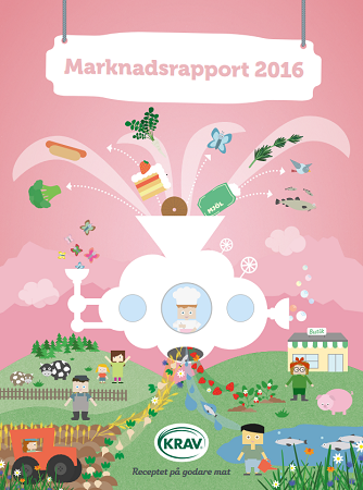 Marknadsrapport 2016