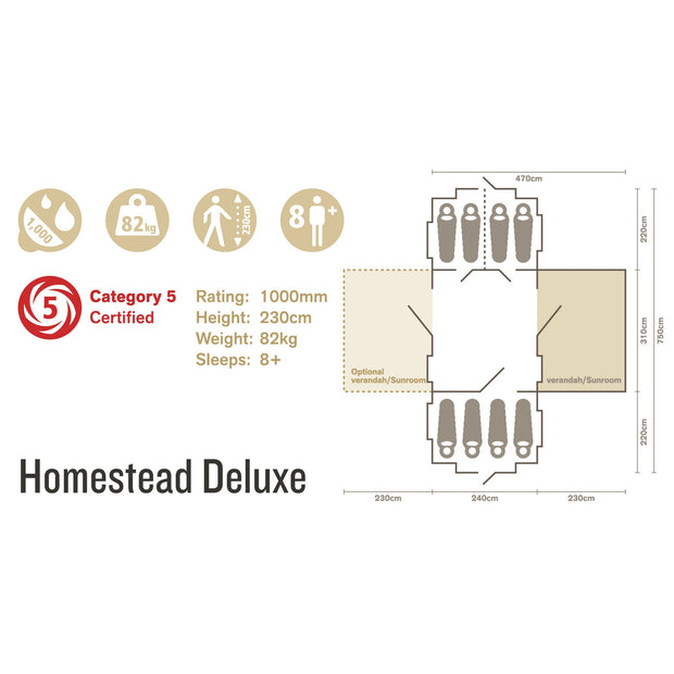 Homestead Deluxe + Sunroom Package