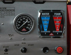 Liquid level meters
