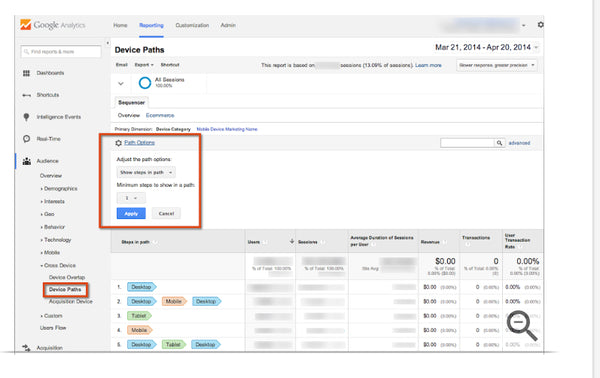 Reportes Google Analytics dispositivos