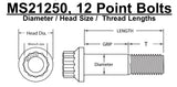"1/2"" Diameter Bolts (MS21250)"