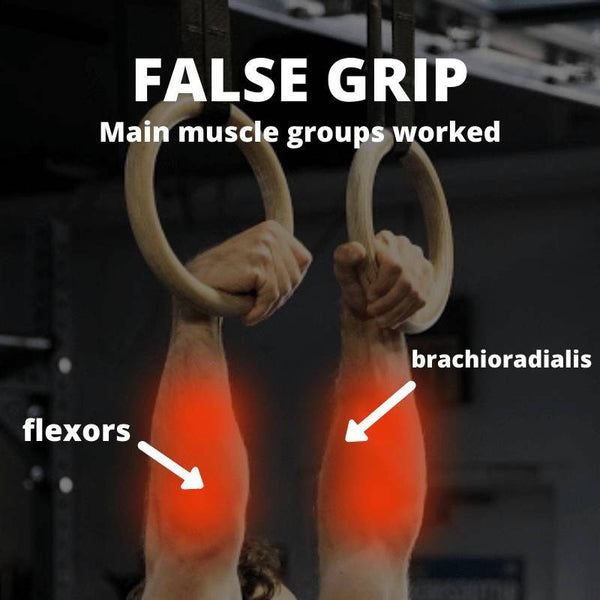 Importance of the False Grip: In-depth Guide