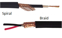 Differences between spiral and braid cable shielding