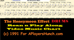 The Honeymoon Effect  DRUM PAVMC