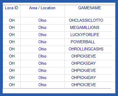 Monthly Almanac Keys   OH Ohio