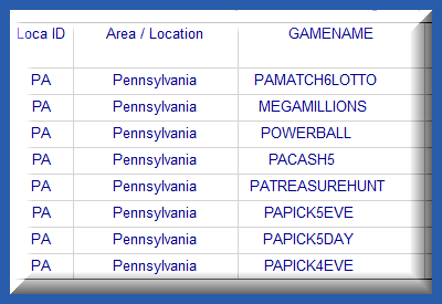 Monthly Almanac Keys    PA Pennsylvania