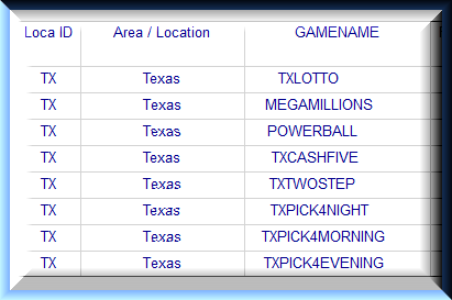 Monthly Almanac Keys  TX Texas